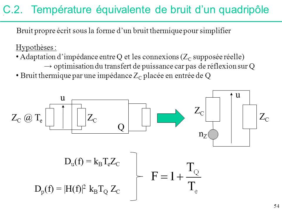 C.2.Température équivalente de bruit dun quadripôle Bruit propre écrit sous la forme dun bruit thermique pour simplifier. D p (f) = |H(f)| 2 k B T Q Z