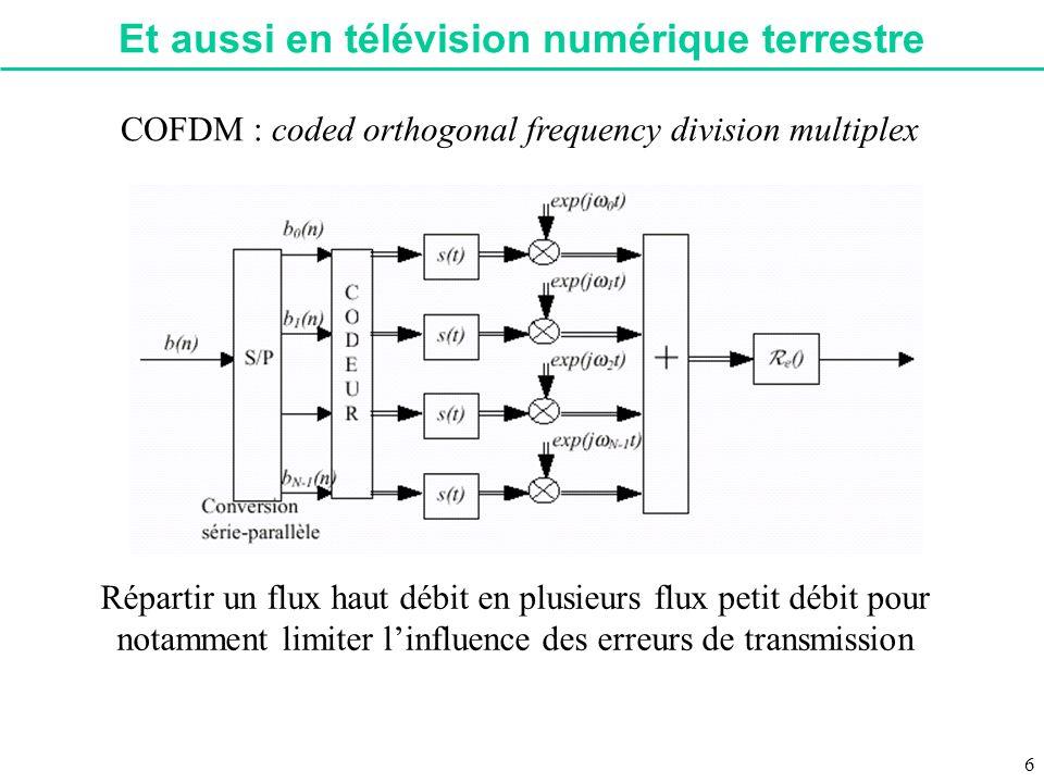 A.3.Modulation damplitude en quadrature (QAM) x 1 (t) p(t) = A 0 cos(2 f 0 t) x 2 (t) s I (t) (in phase) s Q (t) (quadrature) s(t) = kA 0 x 1 (t) cos(2 f 0 t) + kA 0 x 2 (t) sin(2 f 0 t) XX + + f f0f0 |X 2 | |X 1 | |S a (f)| 0 Plus astucieux quune simple AM à double bande latérale Deux informations différentes dans la même bande 2F M Mais attention à la démodulation (nécessairement cohérente)… s r (t) p r (t) = A 1 cos(2 f 0 t + ) u 1 (t) u 2 (t) XX « Mélange de couleurs » si 0 27