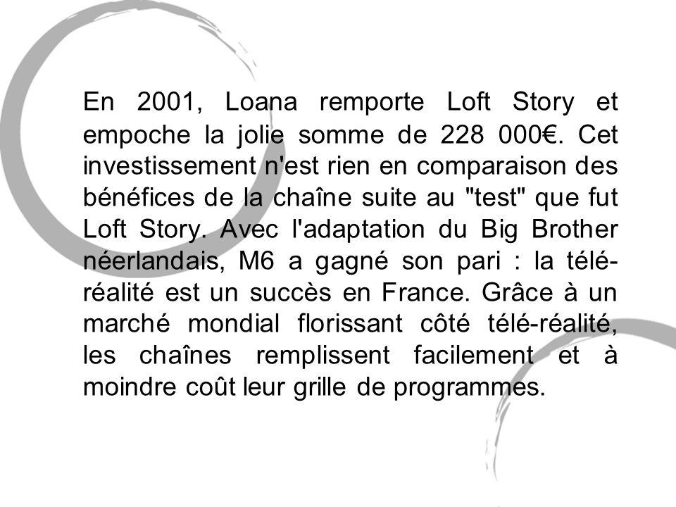 En 2001, Loana remporte Loft Story et empoche la jolie somme de 228 000.