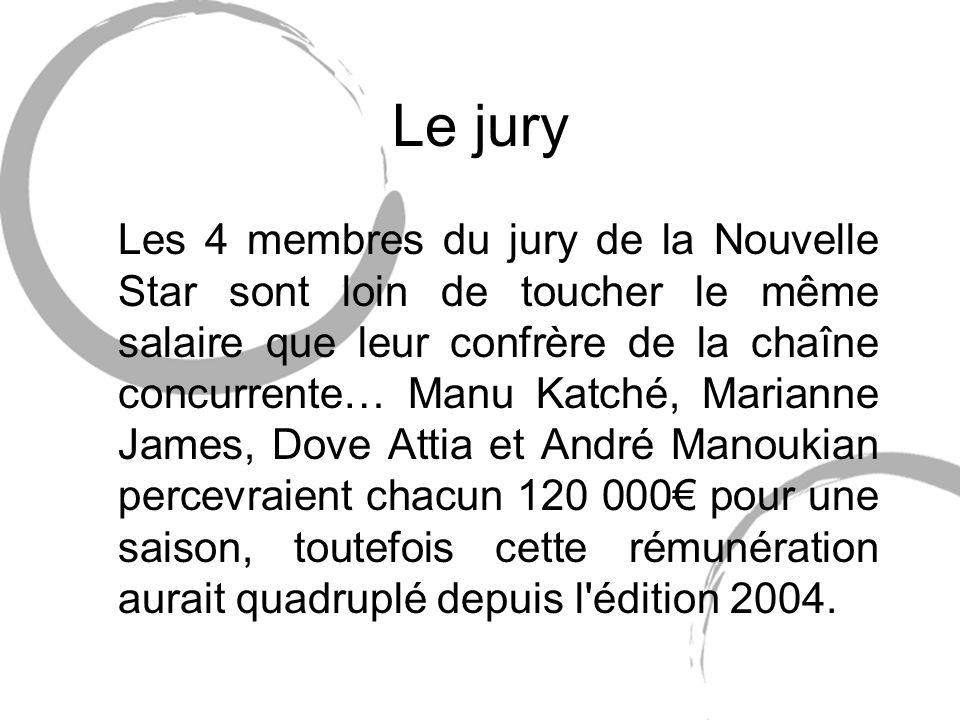 Le jury Les 4 membres du jury de la Nouvelle Star sont loin de toucher le même salaire que leur confrère de la chaîne concurrente… Manu Katché, Marianne James, Dove Attia et André Manoukian percevraient chacun 120 000 pour une saison, toutefois cette rémunération aurait quadruplé depuis l édition 2004.