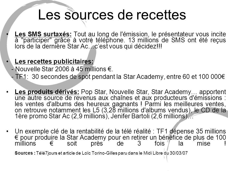Les sources de recettes Les SMS surtaxés: Tout au long de l émission, le présentateur vous incite à participer grâce à votre téléphone.