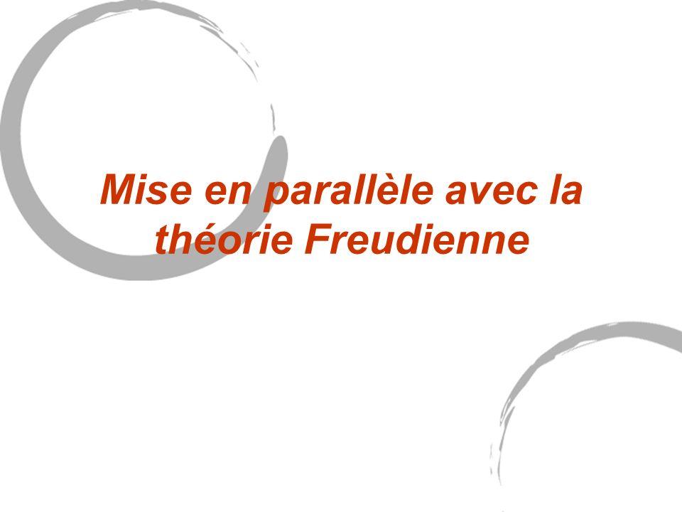 Mise en parallèle avec la théorie Freudienne
