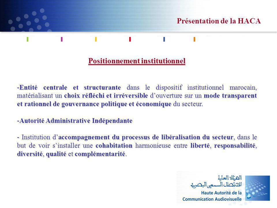 Positionnement institutionnel -Entité centrale et structurante dans le dispositif institutionnel marocain, matérialisant un choix réfléchi et irréversible douverture sur un mode transparent et rationnel de gouvernance politique et économique du secteur.