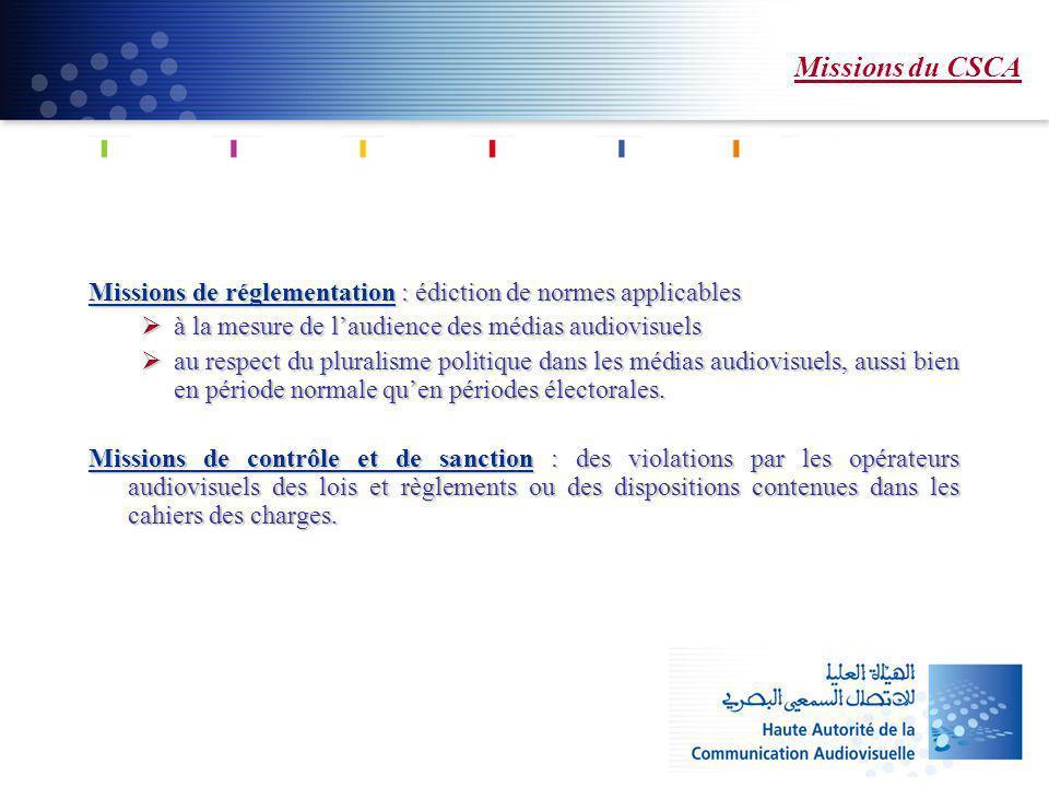 Missions du CSCA Missions de réglementation : édiction de normes applicables à la mesure de laudience des médias audiovisuels à la mesure de laudience