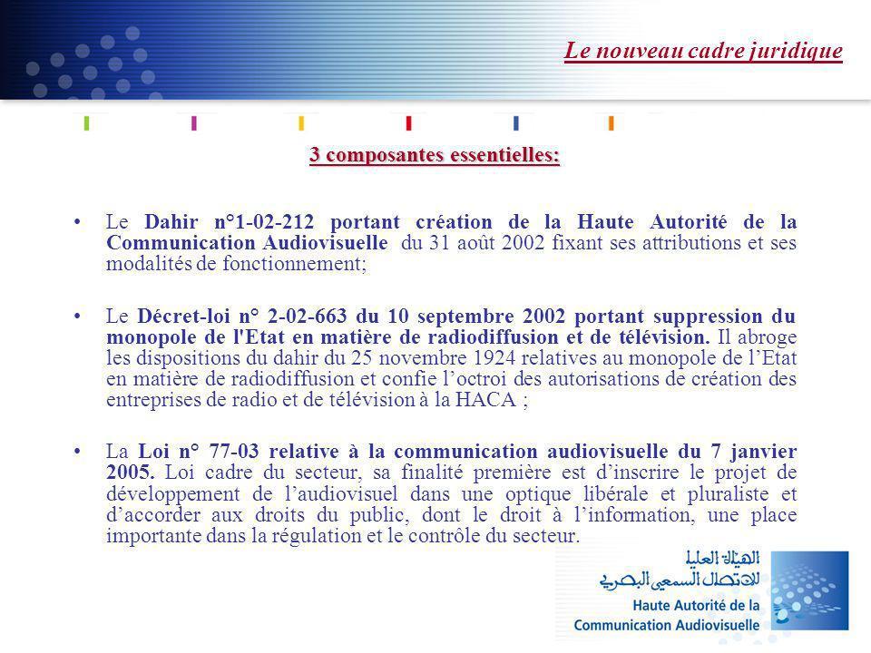 Le nouveau cadre juridique 3 composantes essentielles: Le Dahir n°1-02-212 portant création de la Haute Autorité de la Communication Audiovisuelle du