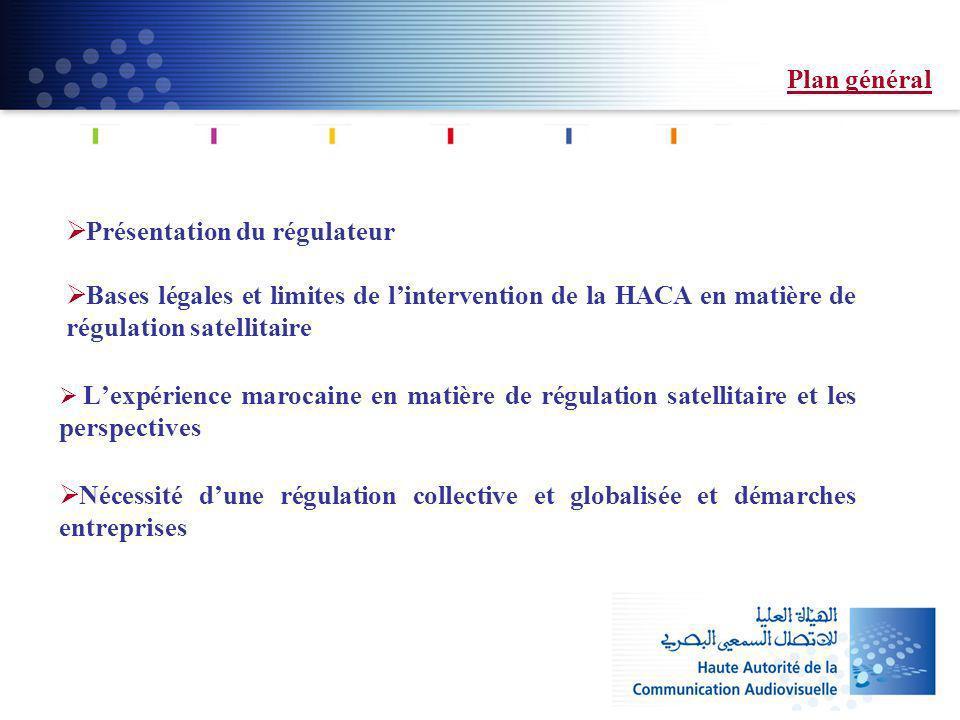 Présentation du régulateur Bases légales et limites de lintervention de la HACA en matière de régulation satellitaire Lexpérience marocaine en matière