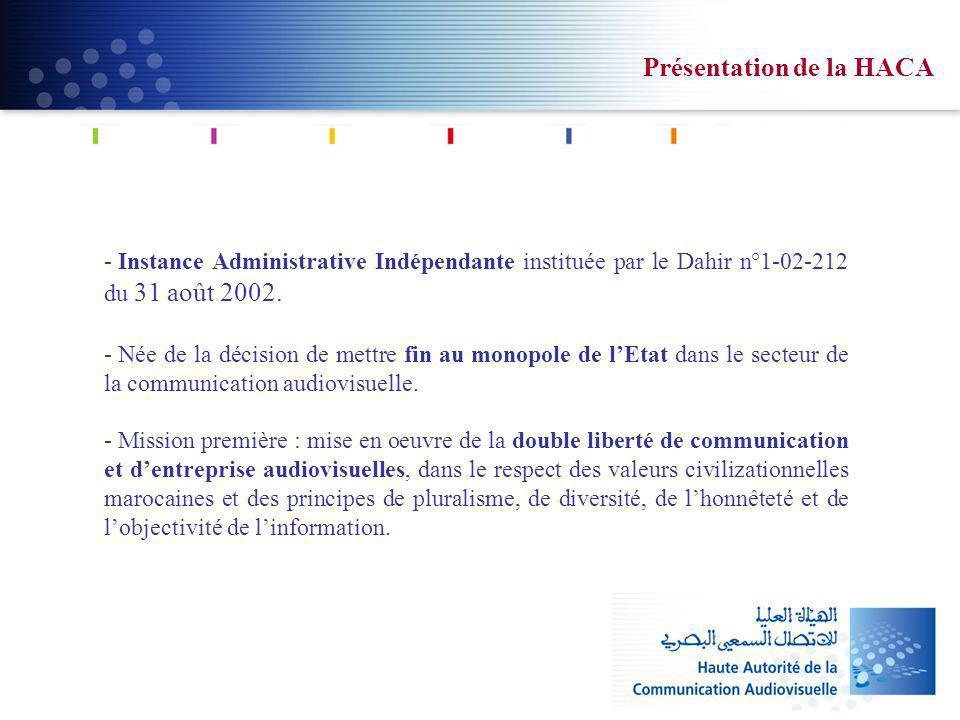 Le nouveau cadre juridique 3 composantes essentielles: Le Dahir n°1-02-212 portant création de la Haute Autorité de la Communication Audiovisuelle du 31 août 2002 fixant ses attributions et ses modalités de fonctionnement; Le Décret-loi n° 2-02-663 du 10 septembre 2002 portant suppression du monopole de l Etat en matière de radiodiffusion et de télévision.