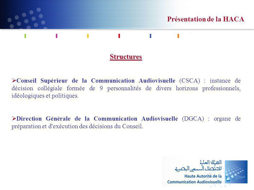 Structures Conseil Supérieur de la Communication Audiovisuelle (CSCA) : instance de décision collégiale formée de 9 personnalités de divers horizons professionnels, idéologiques et politiques.