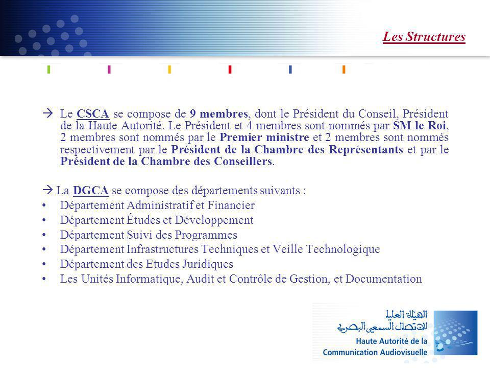 Les Structures Le CSCA se compose de 9 membres, dont le Président du Conseil, Président de la Haute Autorité. Le Président et 4 membres sont nommés pa