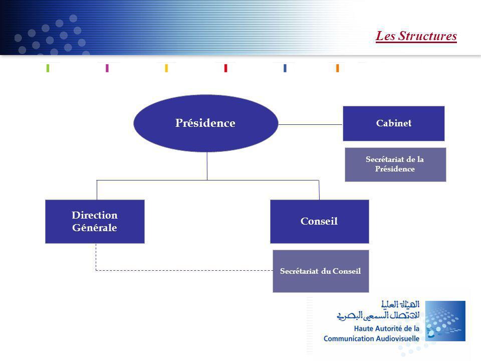 Lexpérience marocaine en matière de régulation satellitaire et les perspectives Les perspectives Le Maroc est actuellement fortement sollicité comme plateforme audiovisuelle potentielle, notamment par: Le Maroc est actuellement fortement sollicité comme plateforme audiovisuelle potentielle, notamment par: Al-Arabiya Al-Arabiya MBC MBC