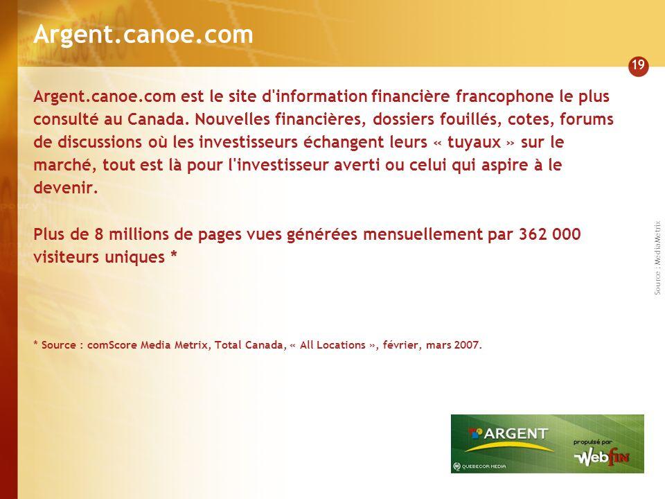 19 Argent.canoe.com Argent.canoe.com est le site d information financière francophone le plus consulté au Canada.