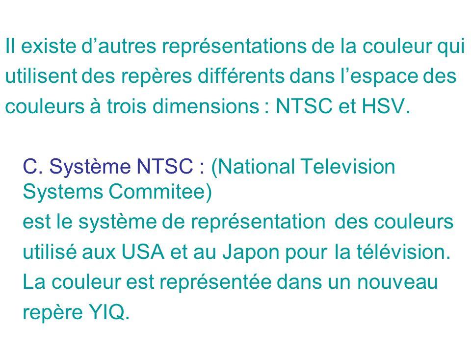 Il existe dautres représentations de la couleur qui utilisent des repères différents dans lespace des couleurs à trois dimensions : NTSC et HSV.