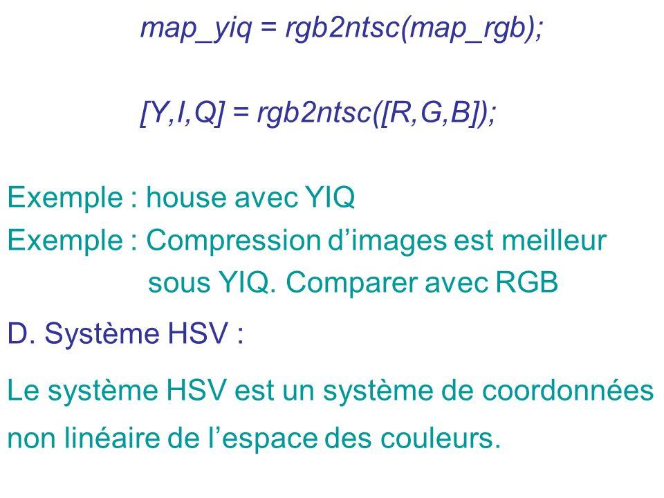map_yiq = rgb2ntsc(map_rgb); [Y,I,Q] = rgb2ntsc([R,G,B]); Exemple : house avec YIQ Exemple : Compression dimages est meilleur sous YIQ.