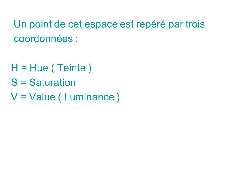 Un point de cet espace est repéré par trois coordonnées : H = Hue ( Teinte ) S = Saturation V = Value ( Luminance )