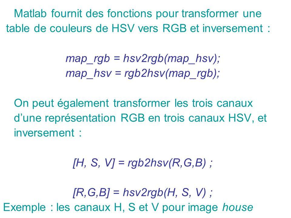 Matlab fournit des fonctions pour transformer une table de couleurs de HSV vers RGB et inversement : map_rgb = hsv2rgb(map_hsv); map_hsv = rgb2hsv(map_rgb); On peut également transformer les trois canaux dune représentation RGB en trois canaux HSV, et inversement : [H, S, V] = rgb2hsv(R,G,B) ; [R,G,B] = hsv2rgb(H, S, V) ; Exemple : les canaux H, S et V pour image house