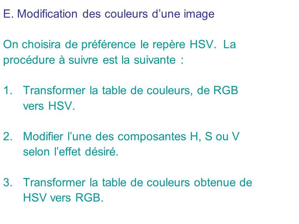 E.Modification des couleurs dune image On choisira de préférence le repère HSV.