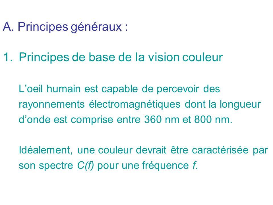 A. Principes généraux : 1.Principes de base de la vision couleur Loeil humain est capable de percevoir des rayonnements électromagnétiques dont la lon