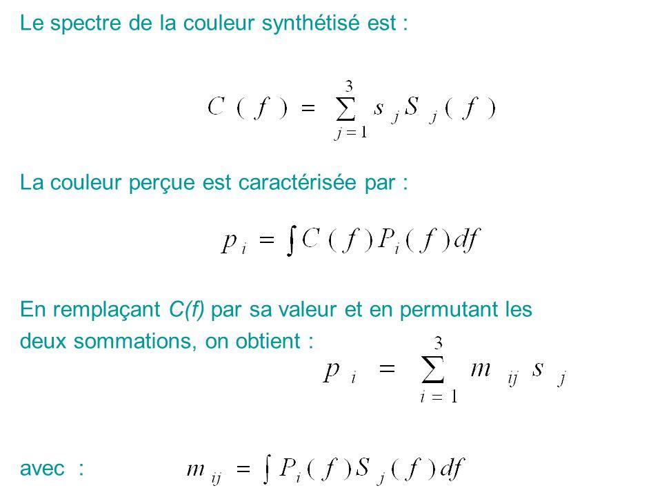 Le spectre de la couleur synthétisé est : La couleur perçue est caractérisée par : En remplaçant C(f) par sa valeur et en permutant les deux sommations, on obtient : avec :