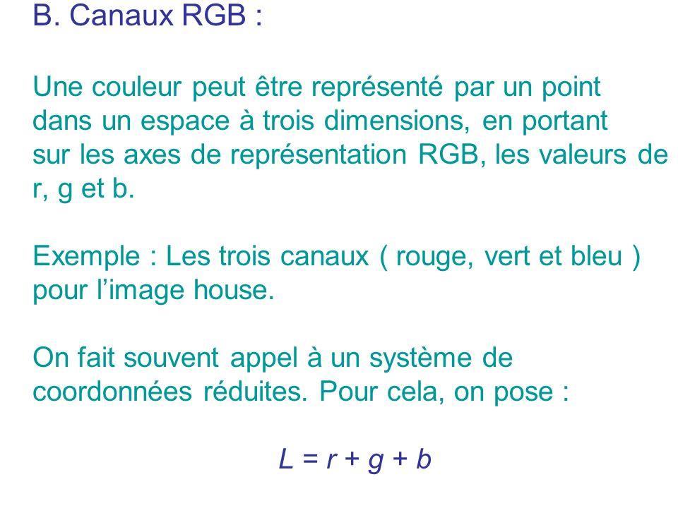 B. Canaux RGB : Une couleur peut être représenté par un point dans un espace à trois dimensions, en portant sur les axes de représentation RGB, les va