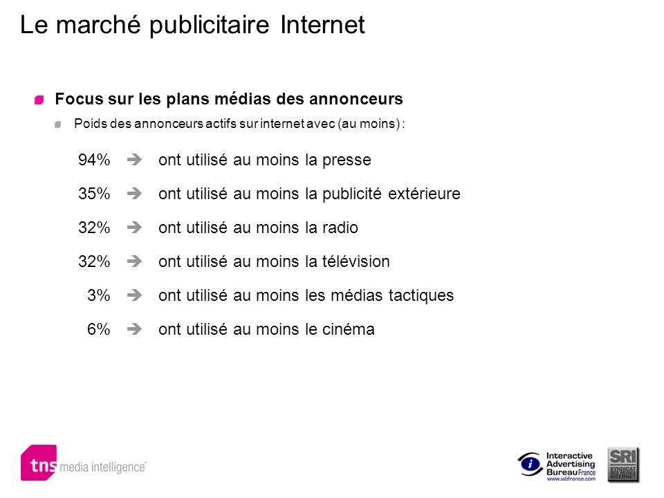 Le marché publicitaire Internet Focus sur les plans médias des annonceurs Poids des annonceurs actifs sur internet avec (au moins) : 94% ont utilisé a