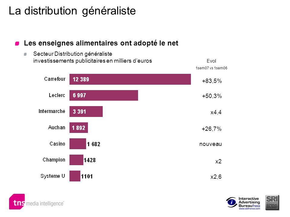 La distribution généraliste Les enseignes alimentaires ont adopté le net Secteur Distribution généraliste investissements publicitaires en milliers de
