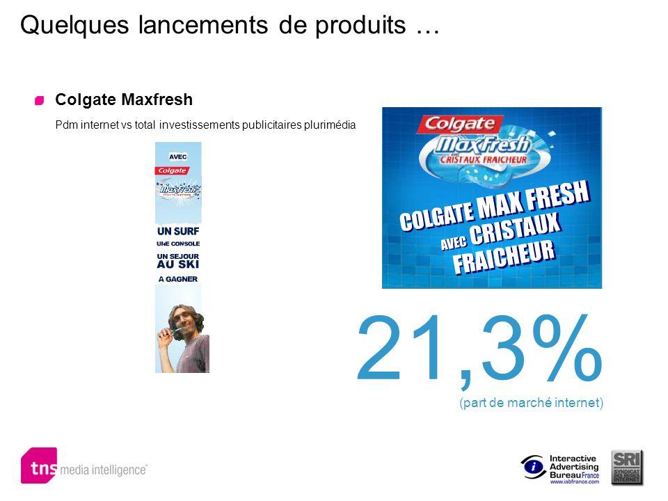 Quelques lancements de produits … Colgate Maxfresh Pdm internet vs total investissements publicitaires plurimédia 21,3% (part de marché internet)