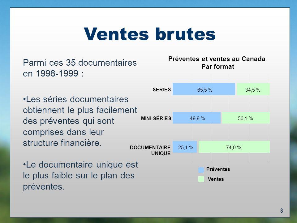 8 Ventes brutes Parmi ces 35 documentaires en 1998-1999 : Les séries documentaires obtiennent le plus facilement des préventes qui sont comprises dans leur structure financière.