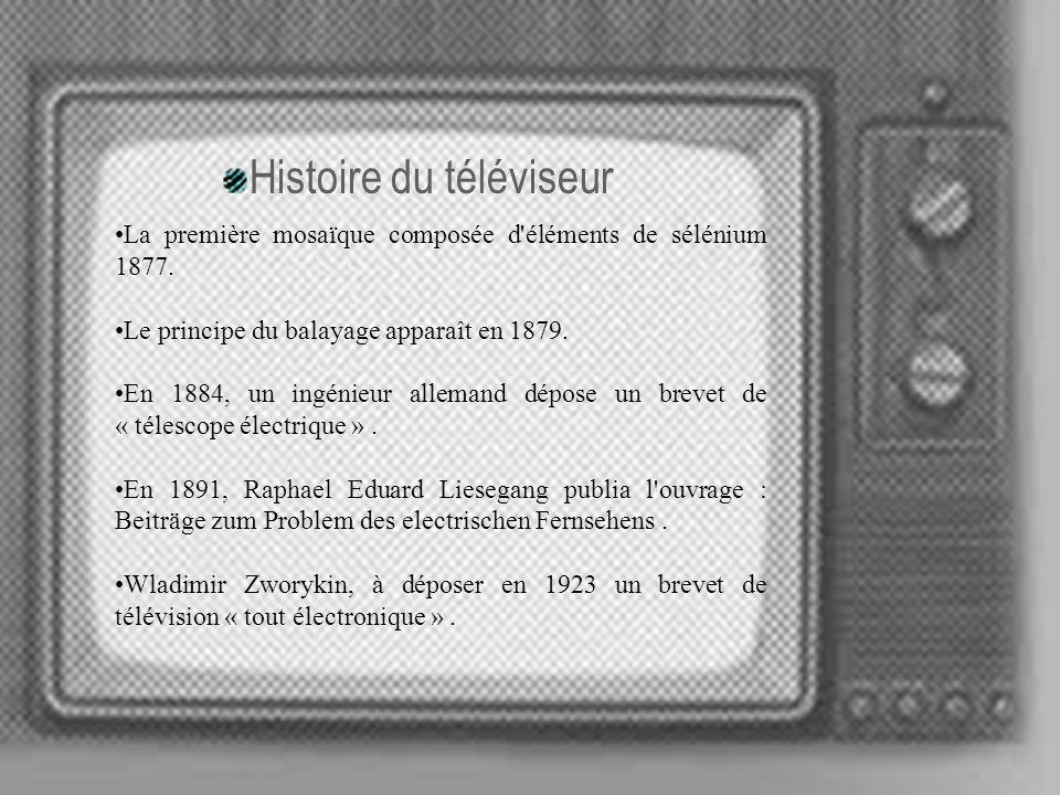 19401940 - González Camarena un ingénieur mexicain, invente et brevete le téléviseur en couleur