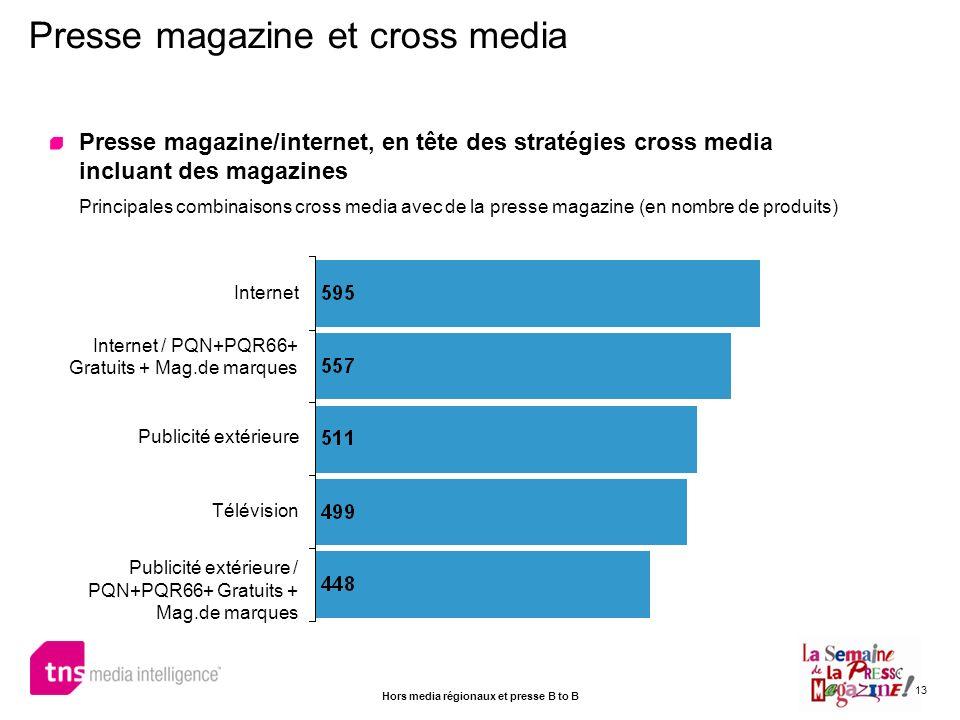 13 Presse magazine/internet, en tête des stratégies cross media incluant des magazines Principales combinaisons cross media avec de la presse magazine
