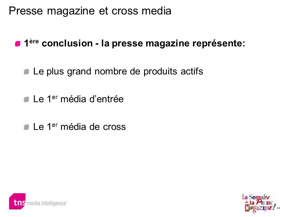 14 1 ère conclusion - la presse magazine représente: Le plus grand nombre de produits actifs Le 1 er média dentrée Le 1 er média de cross Presse magaz