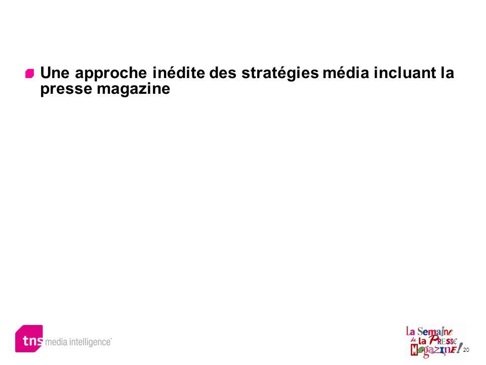 20 Une approche inédite des stratégies média incluant la presse magazine