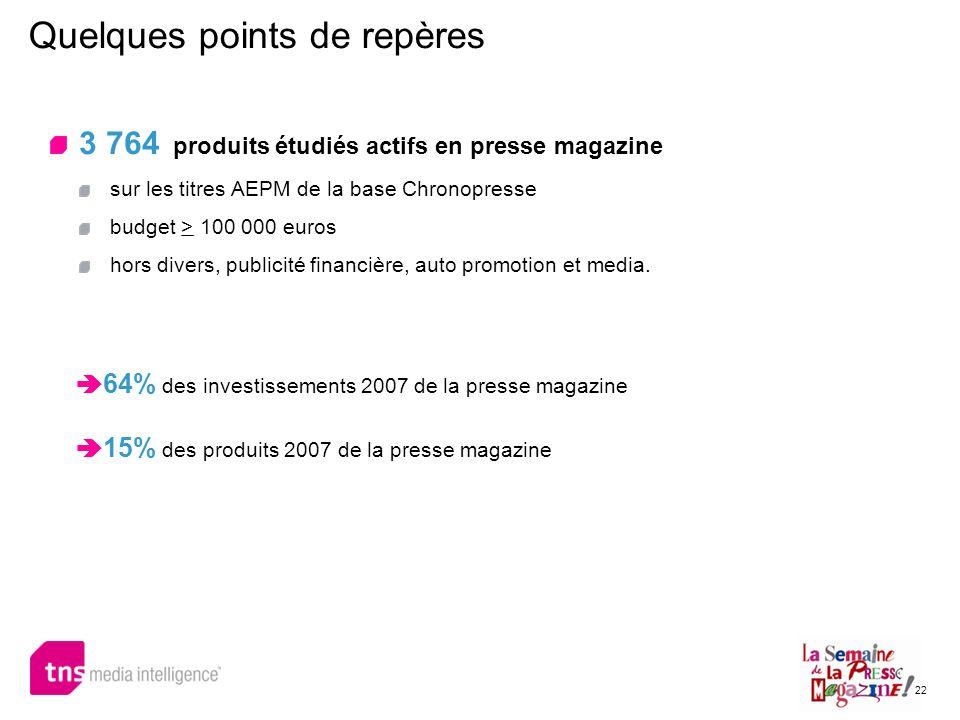 22 Quelques points de repères 3 764 produits étudiés actifs en presse magazine sur les titres AEPM de la base Chronopresse budget > 100 000 euros hors