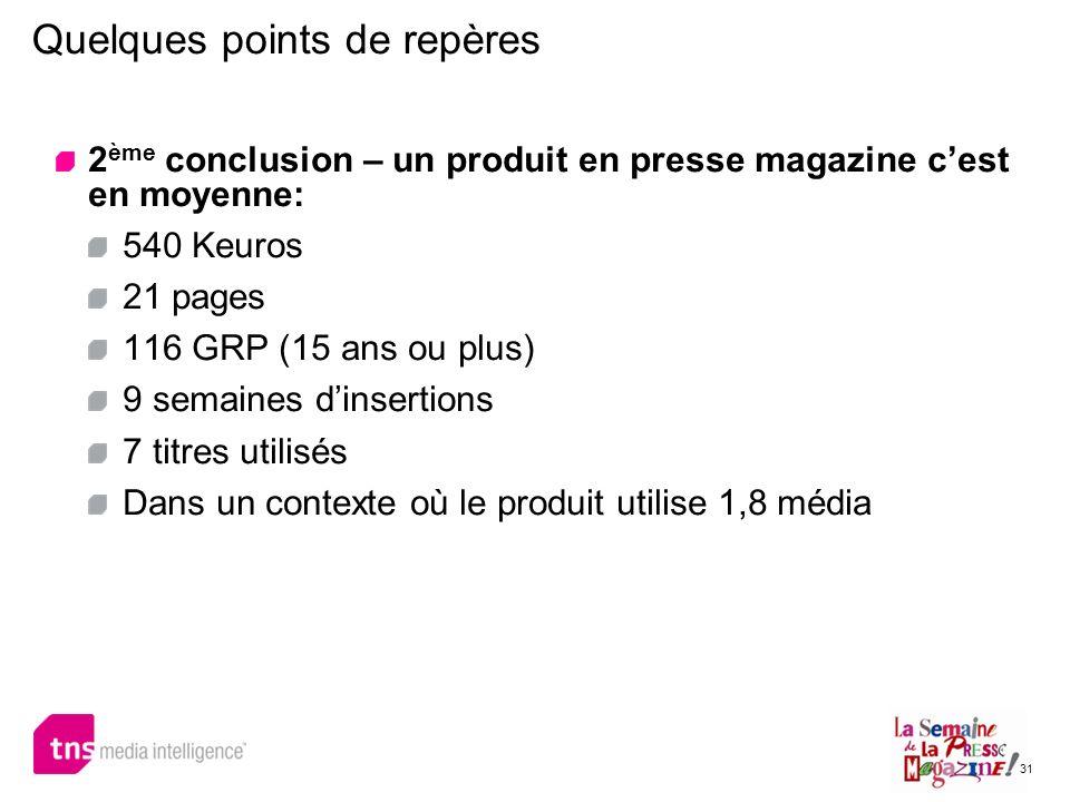 31 2 ème conclusion – un produit en presse magazine cest en moyenne: 540 Keuros 21 pages 116 GRP (15 ans ou plus) 9 semaines dinsertions 7 titres util