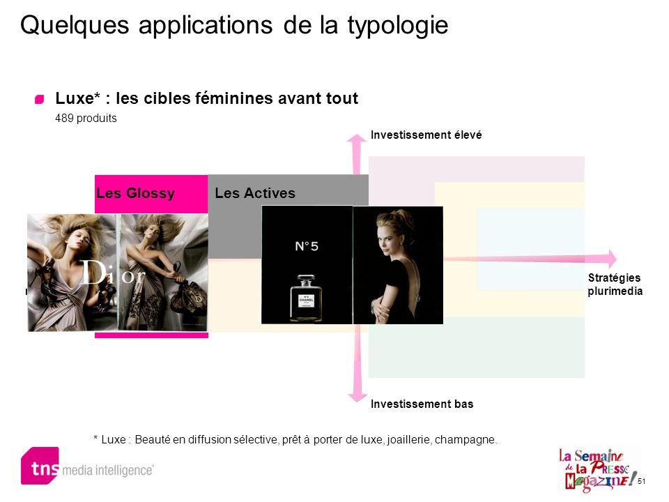 51 Quelques applications de la typologie Luxe* : les cibles féminines avant tout 489 produits * Luxe : Beauté en diffusion sélective, prêt à porter de