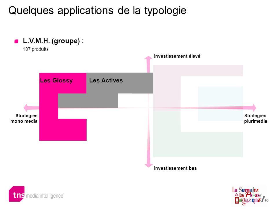 56 Quelques applications de la typologie L.V.M.H. (groupe) : 107 produits Investissement élevé Investissement bas Stratégies mono media Stratégies plu
