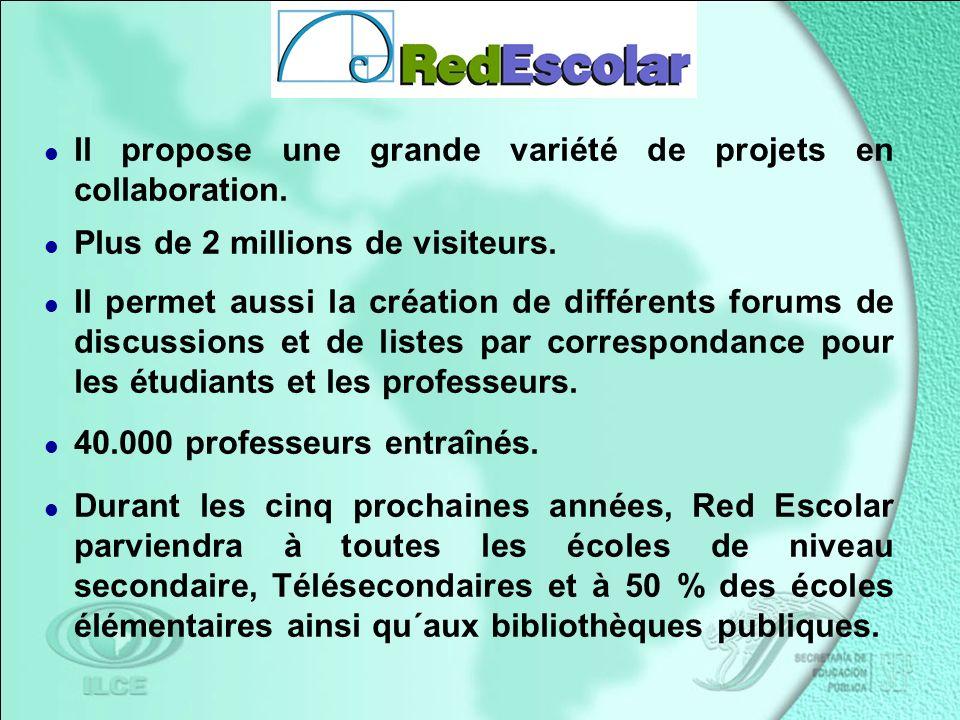 Il propose une grande variété de projets en collaboration.