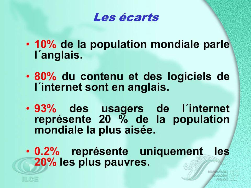 10% de la population mondiale parle l´anglais.