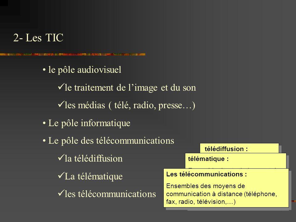 2- Les TIC le pôle audiovisuel le traitement de limage et du son les médias ( télé, radio, presse…) Le pôle informatique Le pôle des télécommunications la télédiffusion La télématique les télécommunications télédiffusion : Diffusé par télévision télédiffusion : Diffusé par télévision télématique : Ensemble des techniques et des services qui associent les télécommunications et linformatique.
