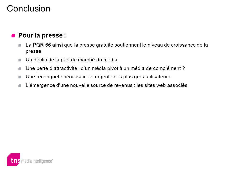 Conclusion Pour la presse : La PQR 66 ainsi que la presse gratuite soutiennent le niveau de croissance de la presse Un déclin de la part de marché du