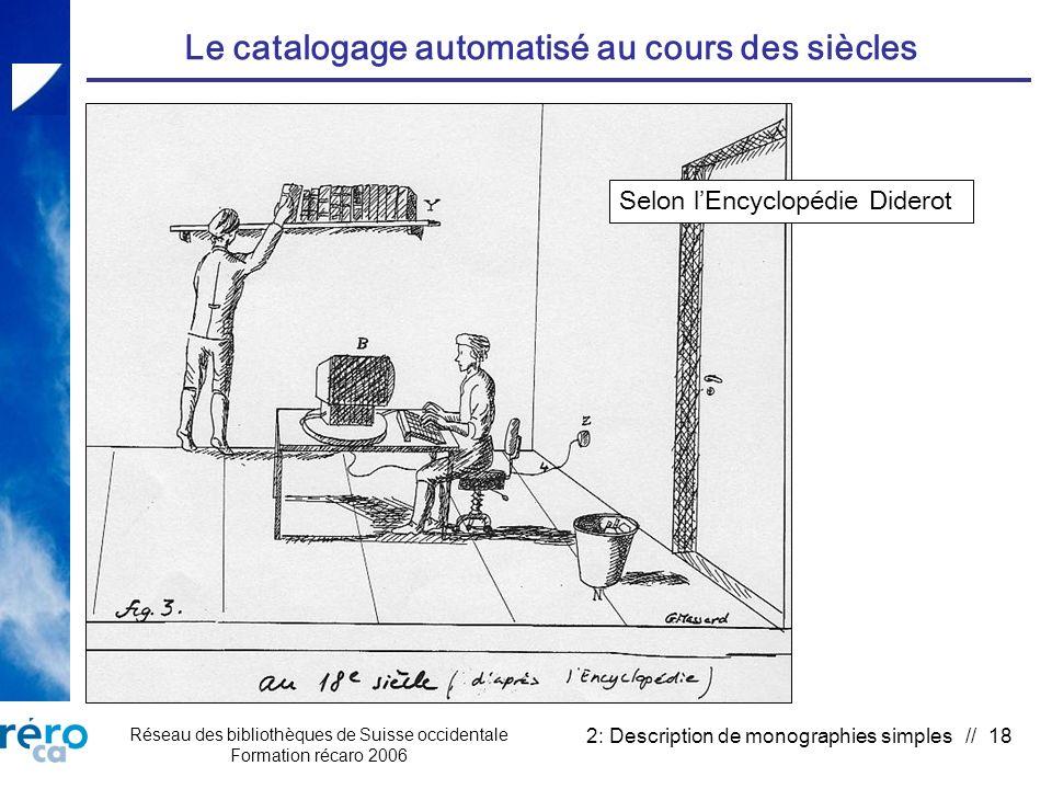 Réseau des bibliothèques de Suisse occidentale Formation récaro 2006 2: Description de monographies simples // 18 Le catalogage automatisé au cours des siècles Selon lEncyclopédie Diderot