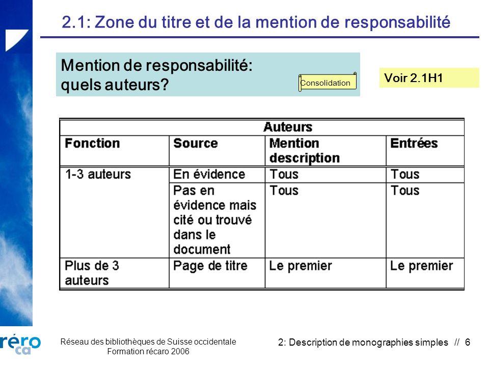 Réseau des bibliothèques de Suisse occidentale Formation récaro 2006 2: Description de monographies simples // 6 2.1: Zone du titre et de la mention de responsabilité Mention de responsabilité: quels auteurs.