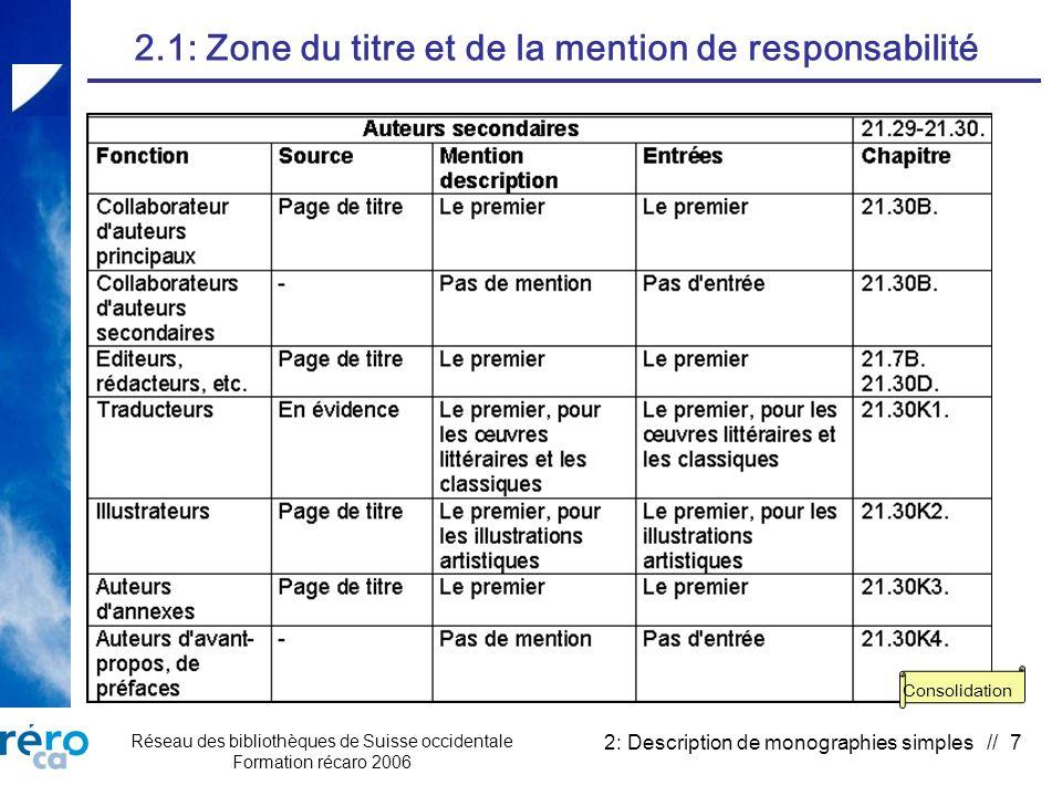 Réseau des bibliothèques de Suisse occidentale Formation récaro 2006 2: Description de monographies simples // 7 2.1: Zone du titre et de la mention de responsabilité Consolidation
