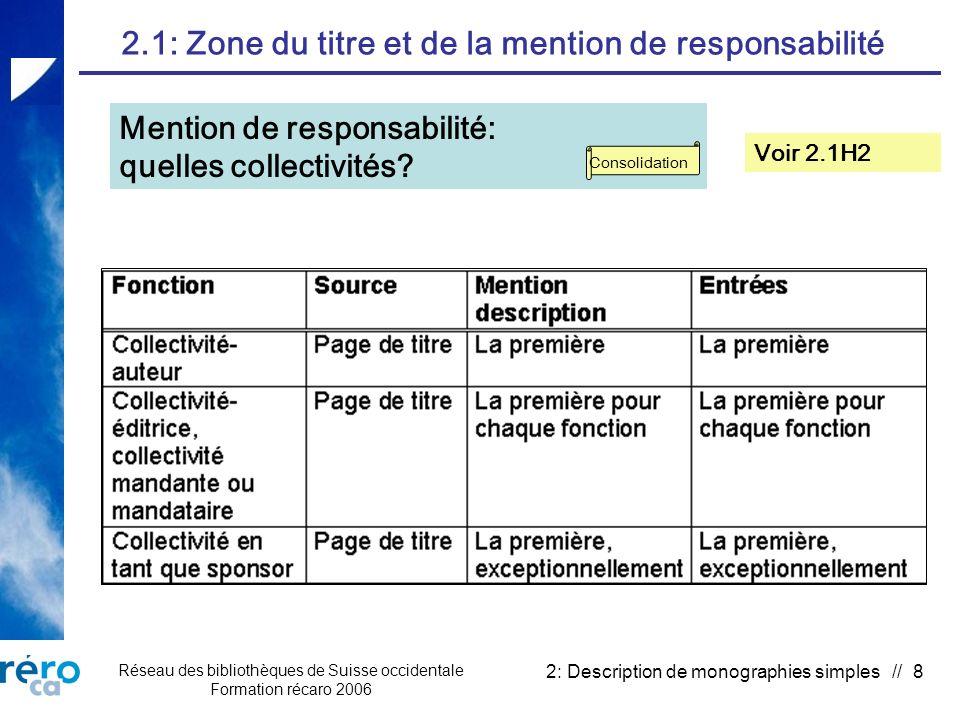 Réseau des bibliothèques de Suisse occidentale Formation récaro 2006 2: Description de monographies simples // 8 2.1: Zone du titre et de la mention de responsabilité Mention de responsabilité: quelles collectivités.