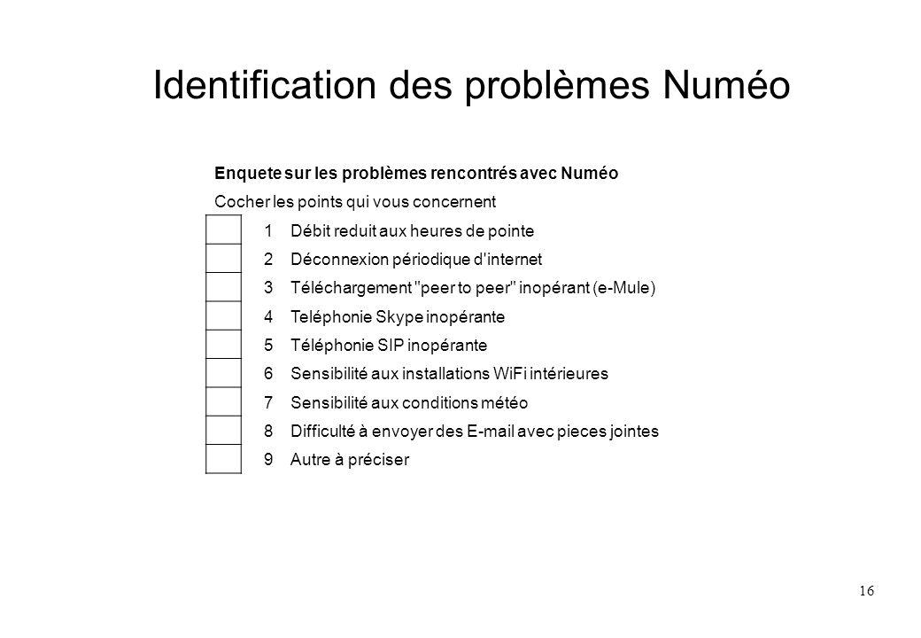 16 Identification des problèmes Numéo Enquete sur les problèmes rencontrés avec Numéo Cocher les points qui vous concernent 1Débit reduit aux heures d