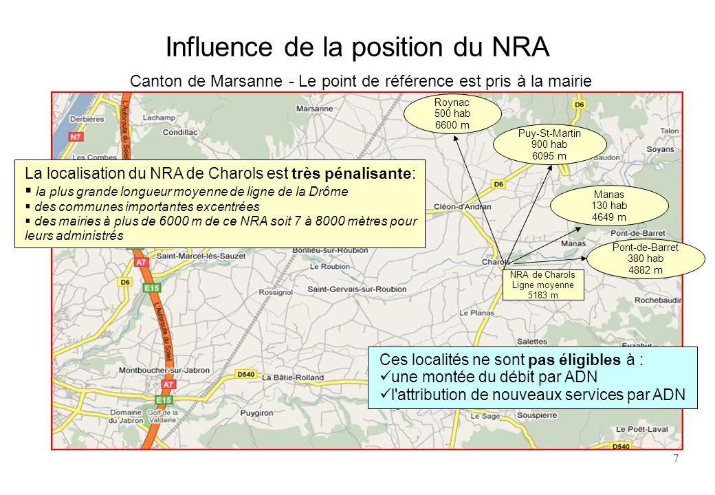7 Influence de la position du NRA Canton de Marsanne - Le point de référence est pris à la mairie NRA de Charols Ligne moyenne 5183 m La localisation