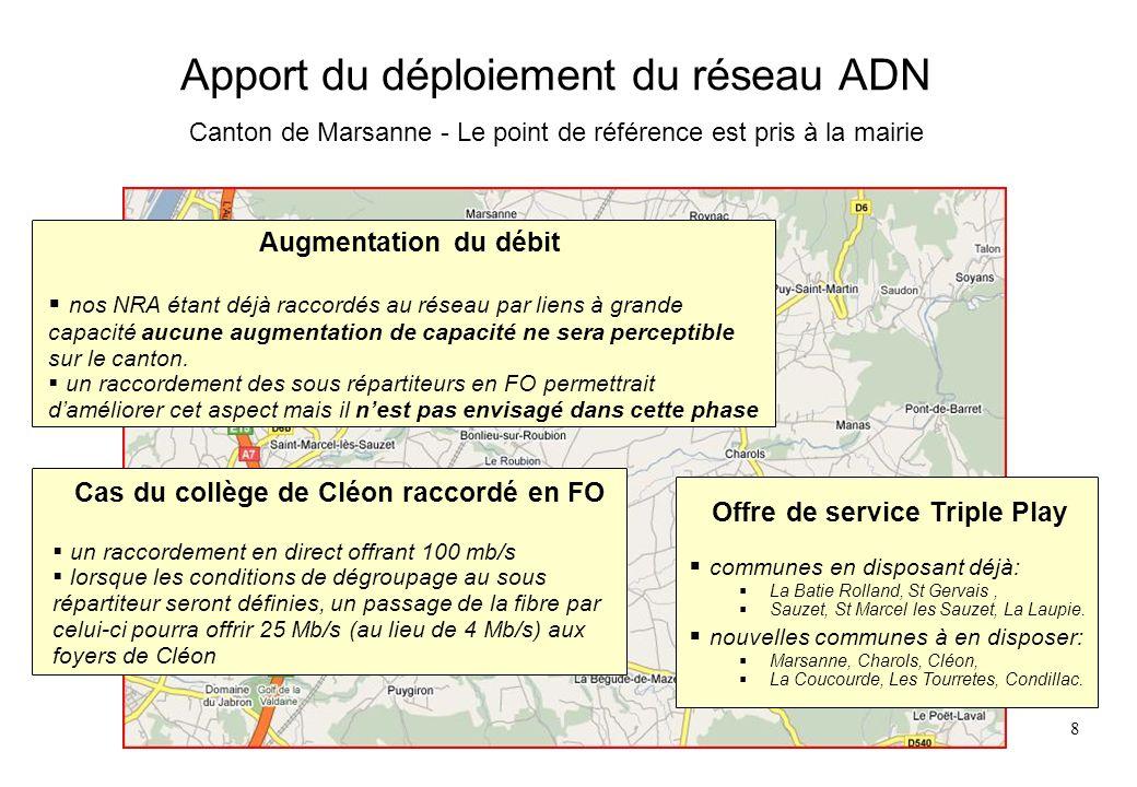 8 Apport du déploiement du réseau ADN Canton de Marsanne - Le point de référence est pris à la mairie Augmentation du débit nos NRA étant déjà raccord