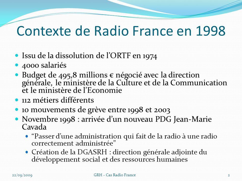 Contexte de Radio France en 1998 Issu de la dissolution de lORTF en 1974 4000 salariés Budget de 495,8 millions négocié avec la direction générale, le
