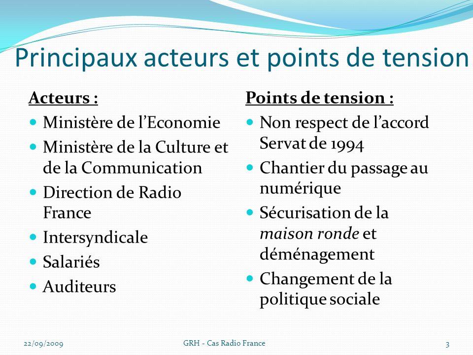 Principaux acteurs et points de tension Acteurs : Ministère de lEconomie Ministère de la Culture et de la Communication Direction de Radio France Inte