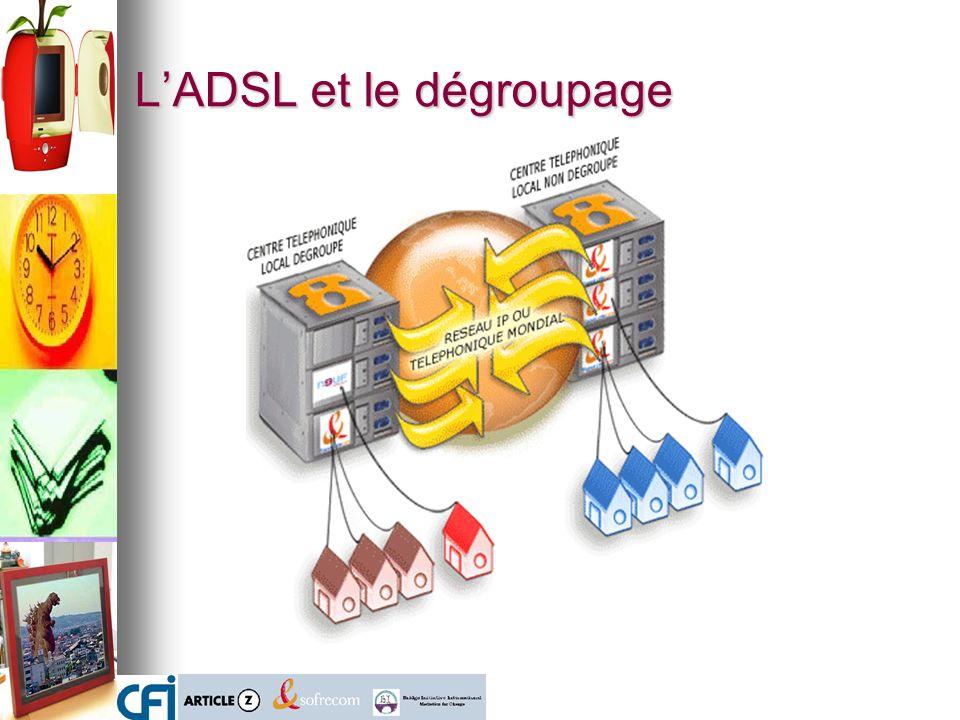 LADSL et le dégroupage