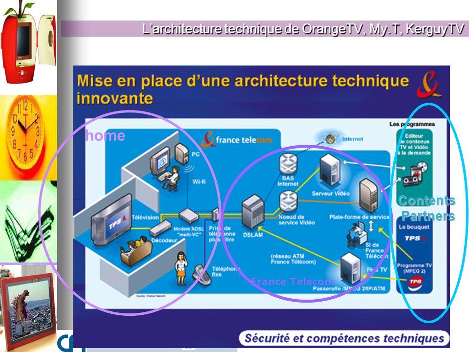 home France Telecom Contents Partners Larchitecture technique de OrangeTV, My.T, KerguyTV